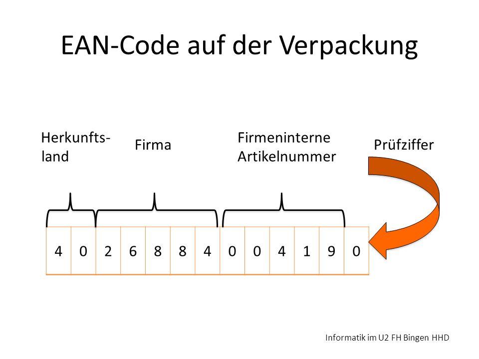 EAN-Code auf der Verpackung