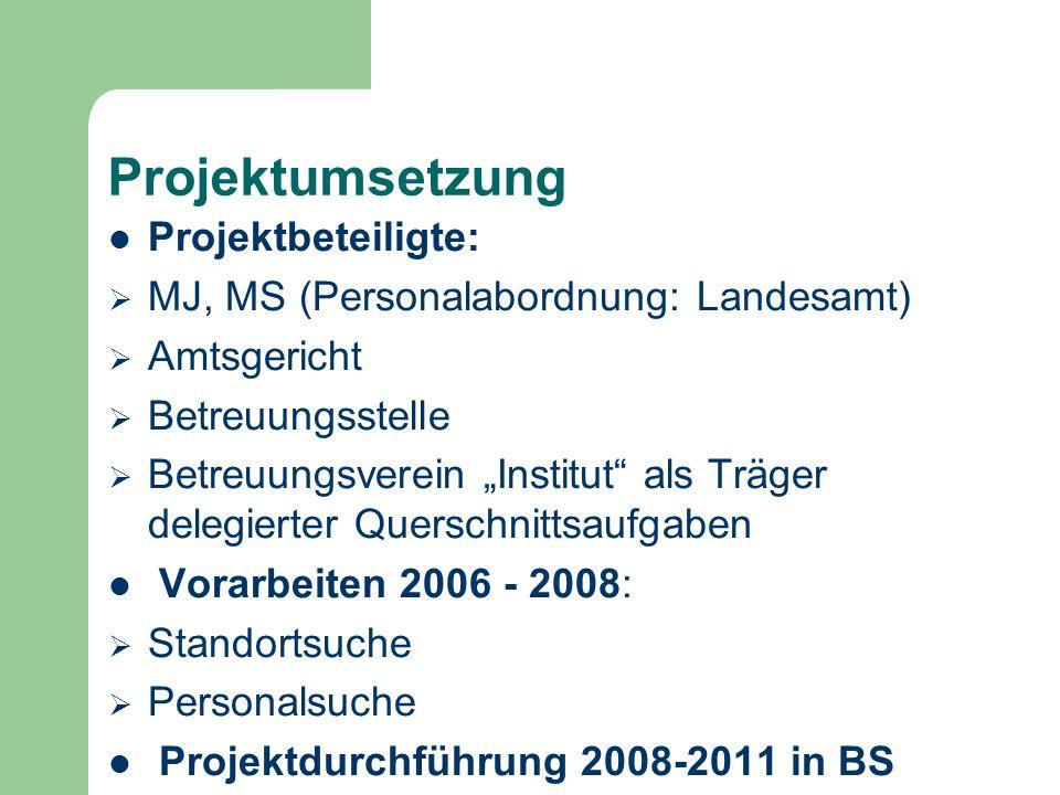 Projektumsetzung Projektbeteiligte: