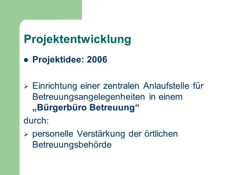 Projektentwicklung Projektidee: 2006