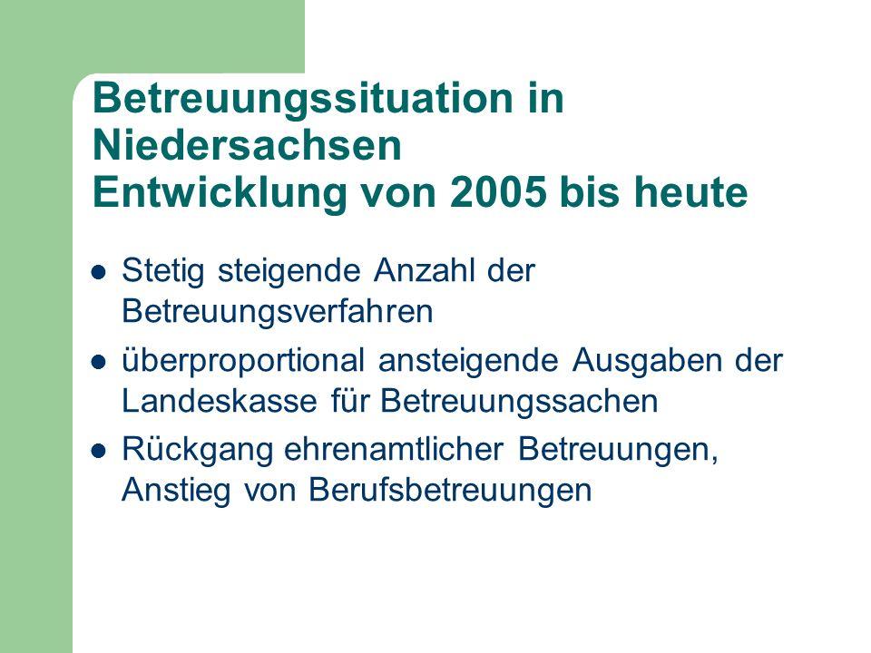 Betreuungssituation in Niedersachsen Entwicklung von 2005 bis heute