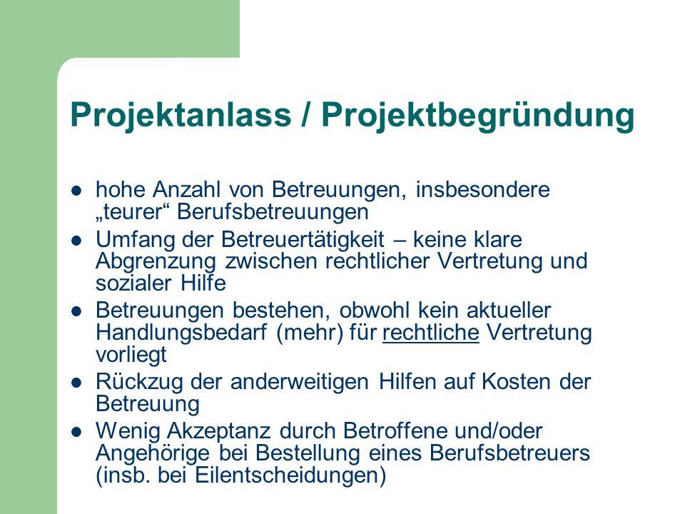 Projektanlass / Projektbegründung