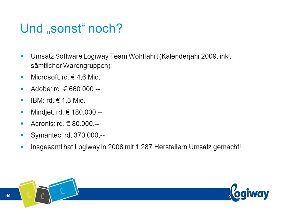 """Und """"sonst noch Umsatz Software Logiway Team Wohlfahrt (Kalenderjahr 2009, inkl. sämtlicher Warengruppen):"""