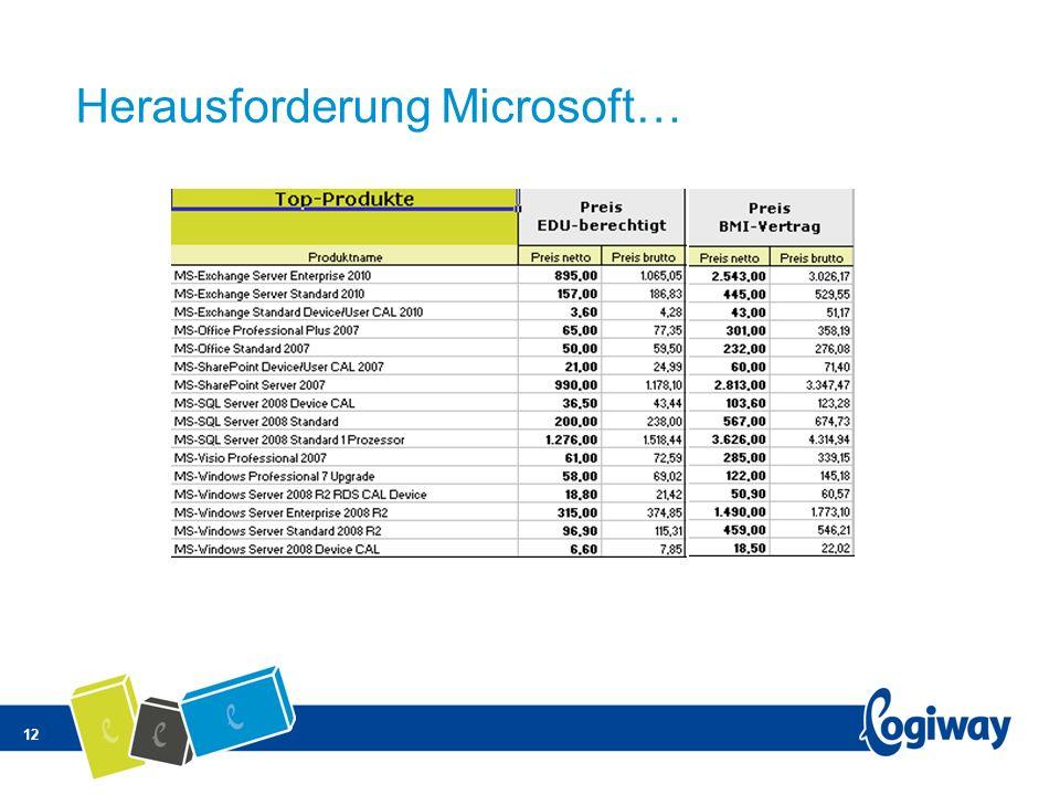 Herausforderung Microsoft…