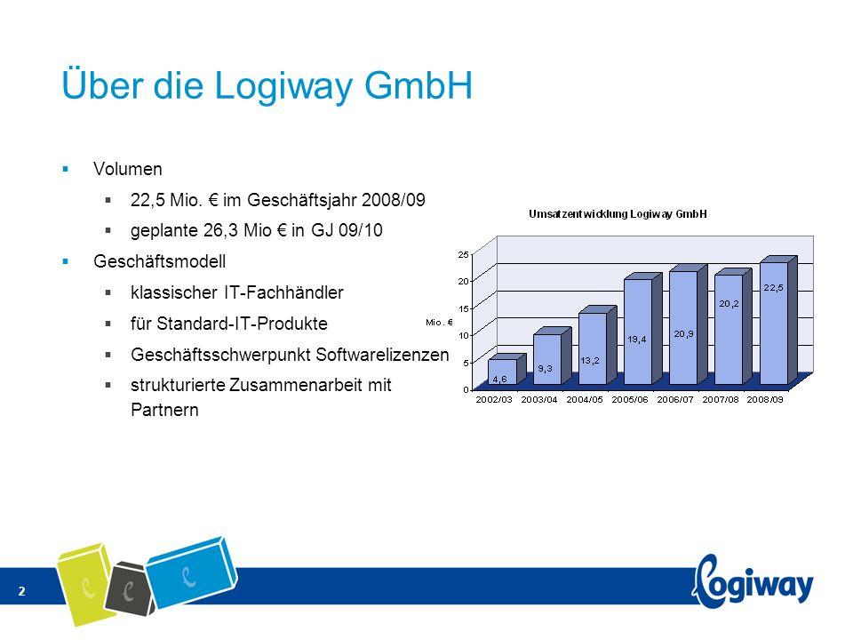 Über die Logiway GmbH Volumen 22,5 Mio. € im Geschäftsjahr 2008/09
