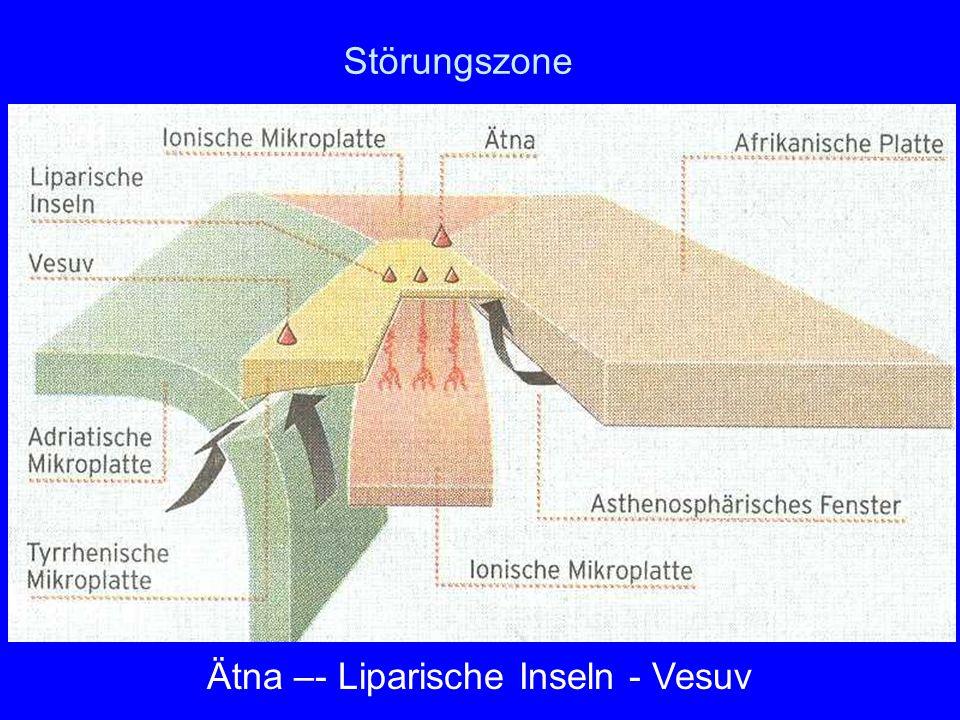 Störungszone Ätna –- Liparische Inseln - Vesuv