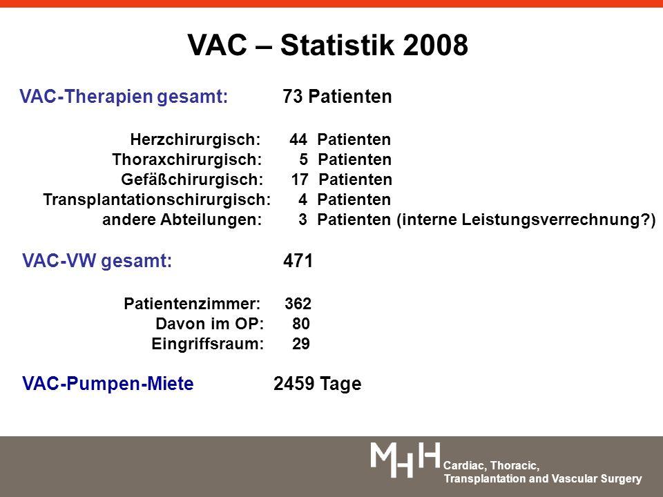 VAC – Statistik 2008 VAC-Therapien gesamt: 73 Patienten