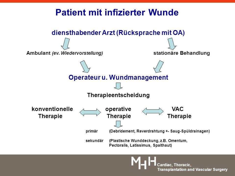 Patient mit infizierter Wunde