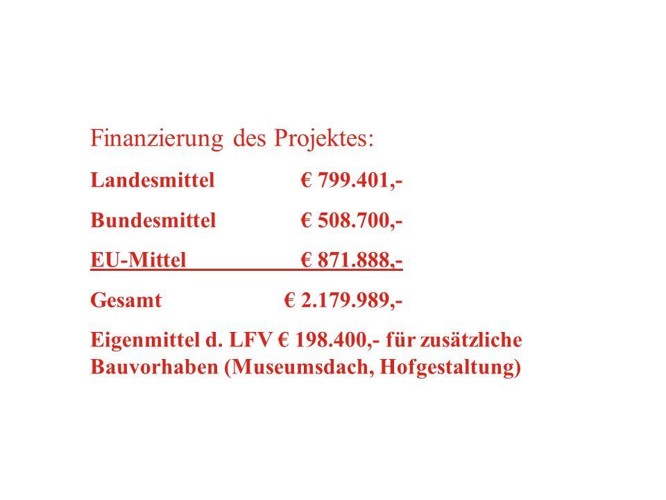 Finanzierung des Projektes:
