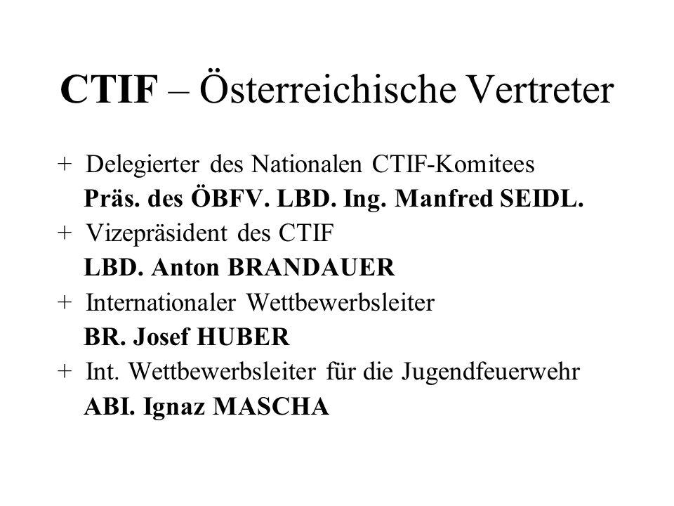 CTIF – Österreichische Vertreter