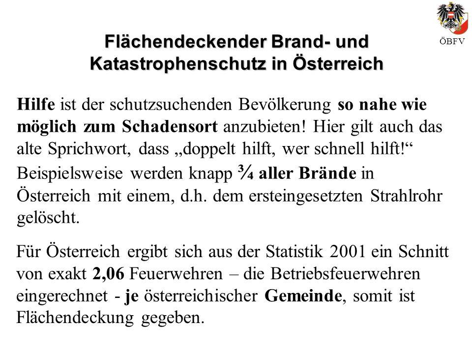 Flächendeckender Brand- und Katastrophenschutz in Österreich