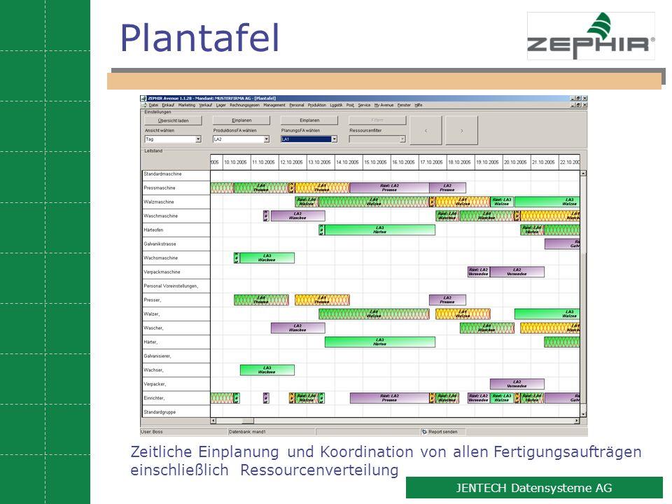 Plantafel Zeitliche Einplanung und Koordination von allen Fertigungsaufträgen einschließlich Ressourcenverteilung.