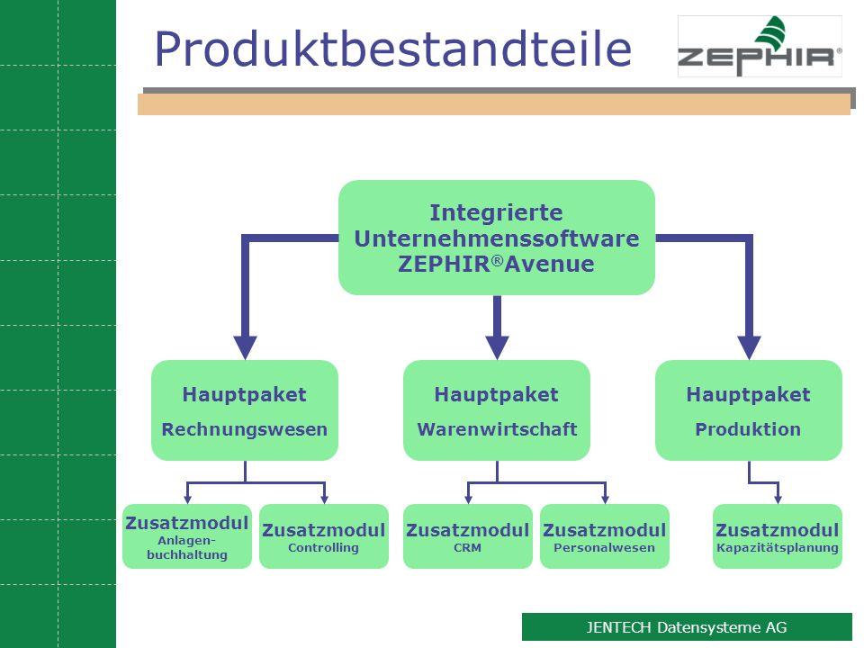 Unternehmenssoftware ZEPHIR®Avenue