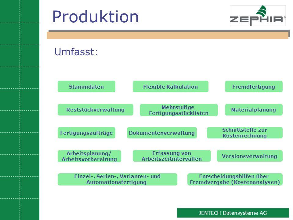 Produktion Umfasst: Stammdaten Flexible Kalkulation Fremdfertigung