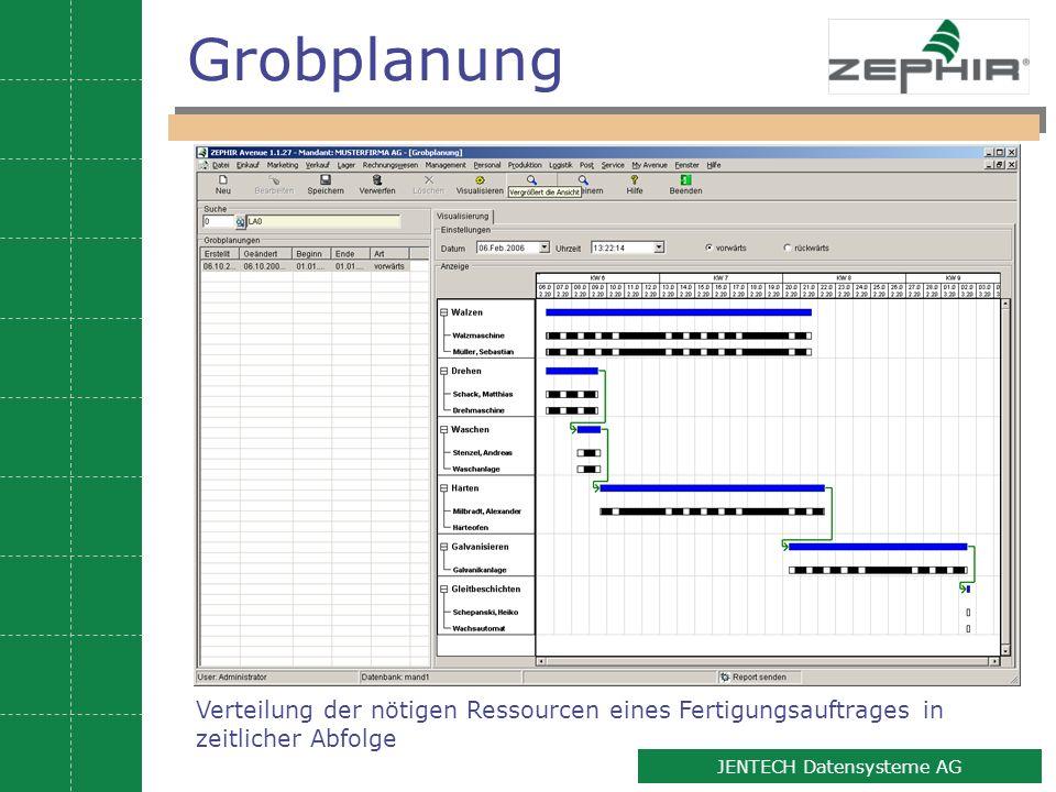 Grobplanung Verteilung der nötigen Ressourcen eines Fertigungsauftrages in zeitlicher Abfolge