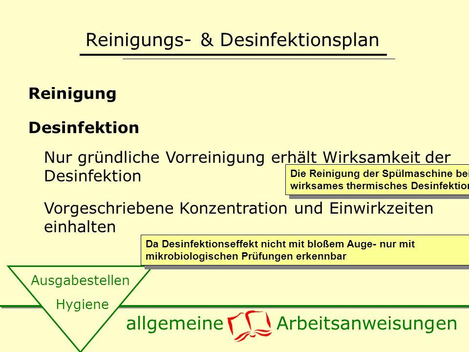 Reinigungs- & Desinfektionsplan