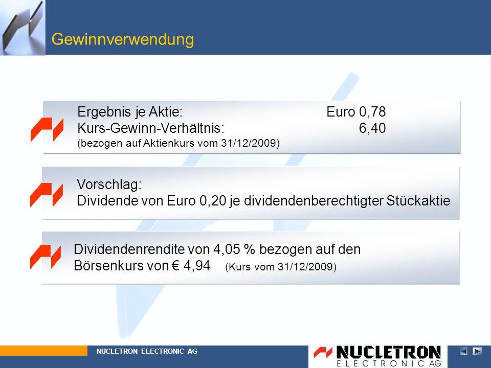 Gewinnverwendung Ergebnis je Aktie: Euro 0,78 Kurs-Gewinn-Verhältnis: 6,40. (bezogen auf Aktienkurs vom 31/12/2009)