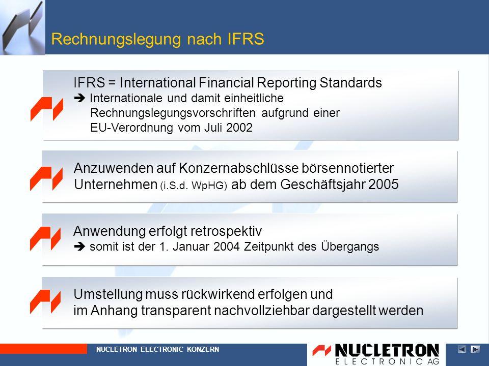 Rechnungslegung nach IFRS