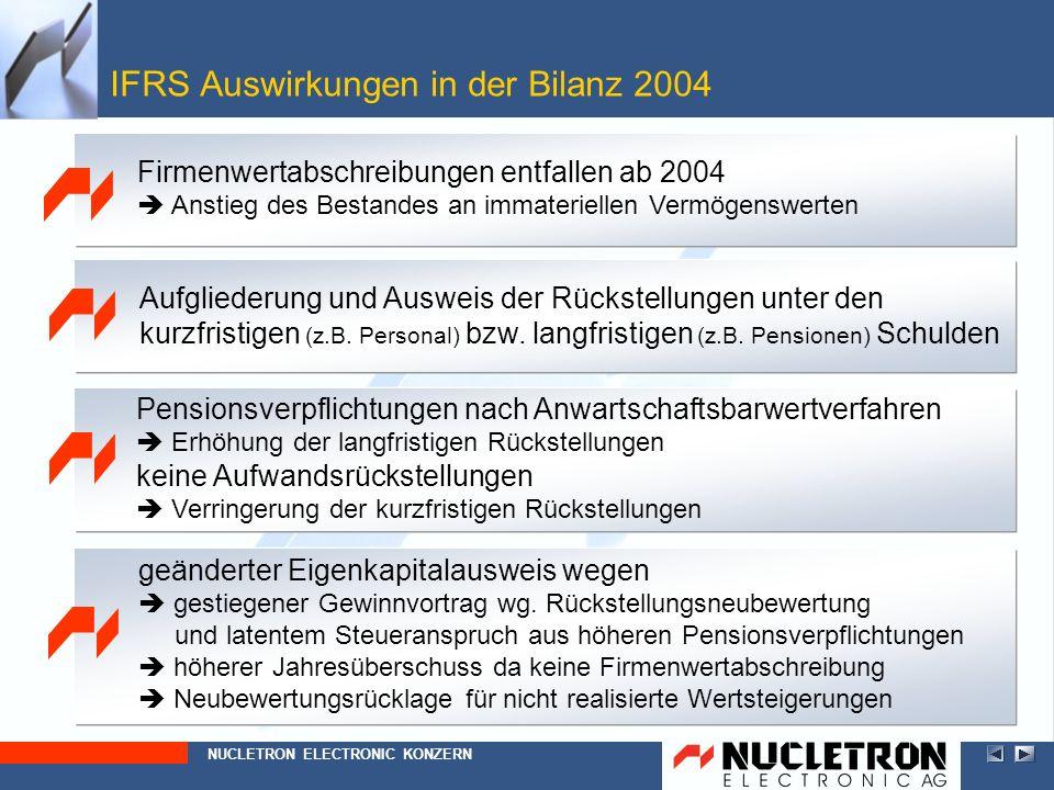 IFRS Auswirkungen in der Bilanz 2004