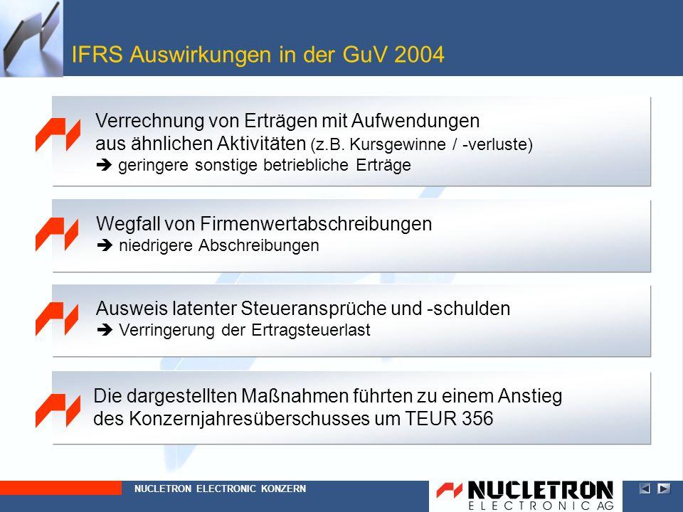 IFRS Auswirkungen in der GuV 2004