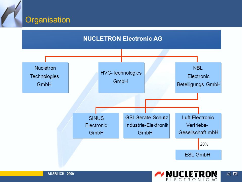 Organisation NUCLETRON Electronic AG HVC-Technologies GmbH Nucletron