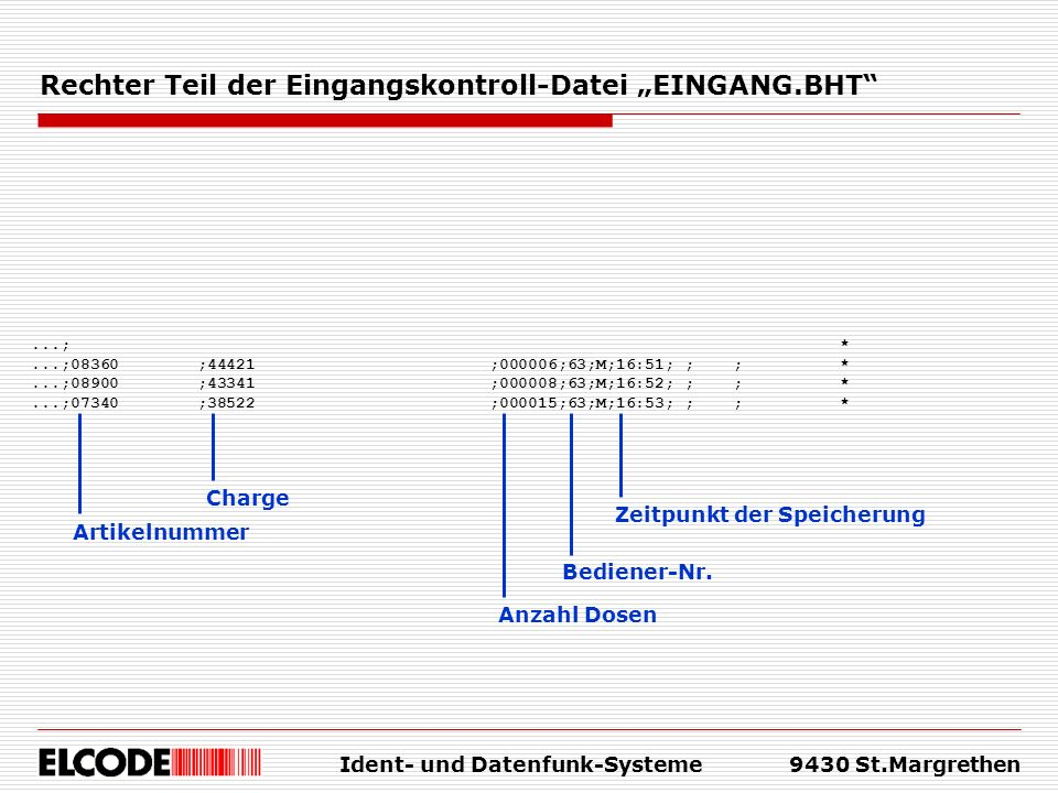 "Rechter Teil der Eingangskontroll-Datei ""EINGANG.BHT"