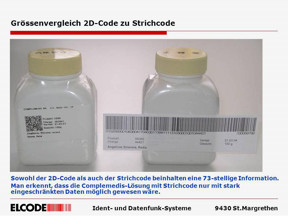 Grössenvergleich 2D-Code zu Strichcode