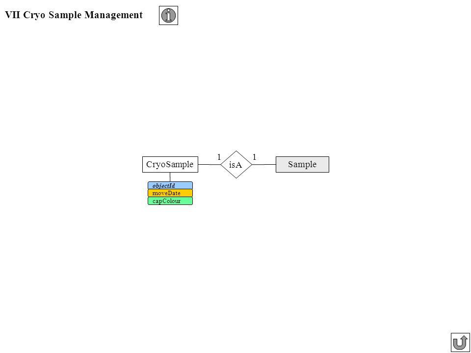 VII Cryo Sample Management