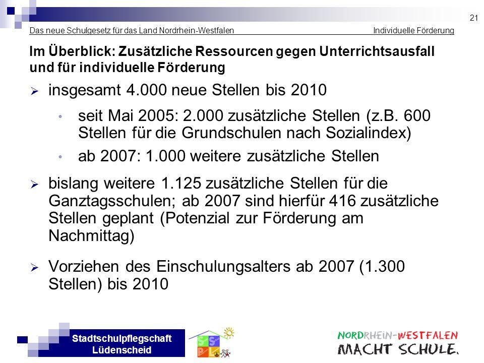 insgesamt 4.000 neue Stellen bis 2010