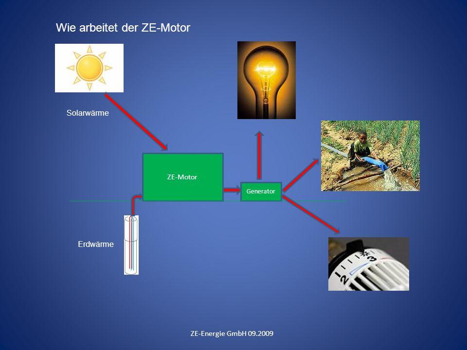 Wie arbeitet der ZE-Motor