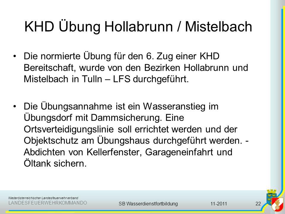 KHD Übung Hollabrunn / Mistelbach