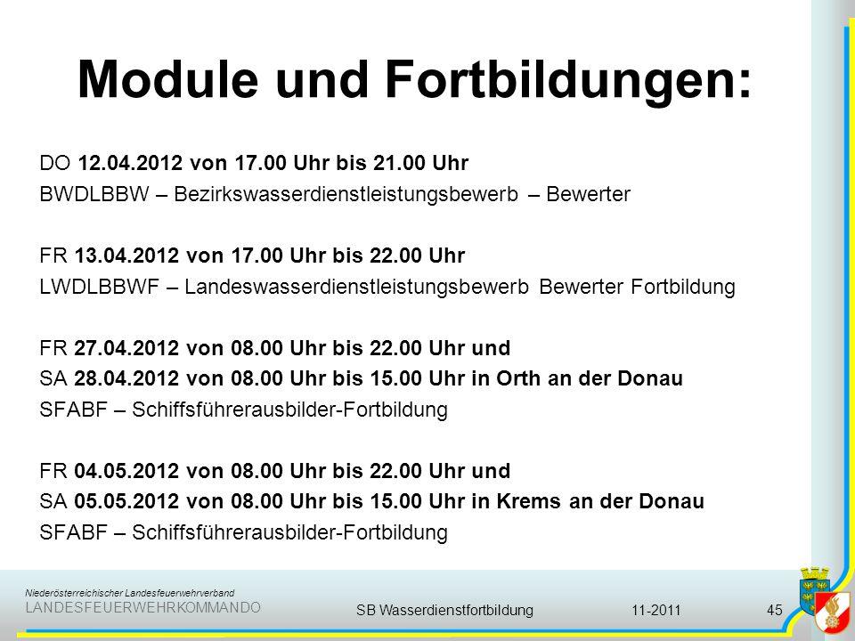 Module und Fortbildungen:
