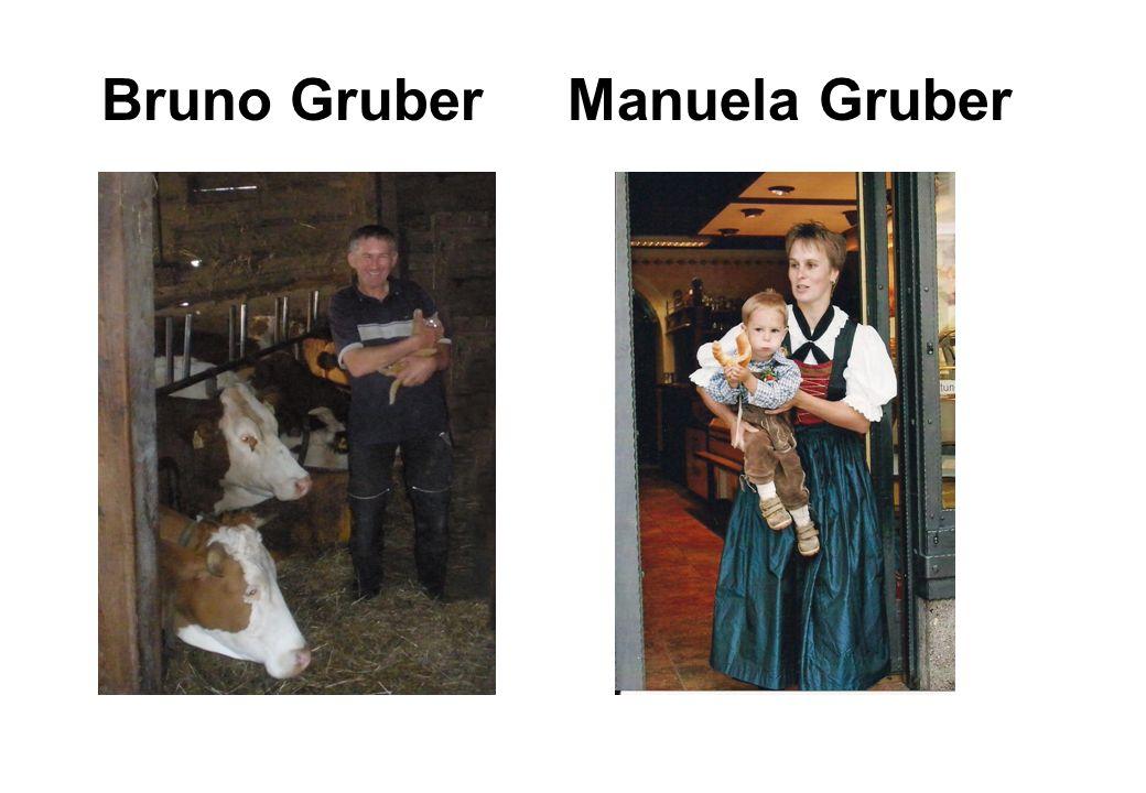 Bruno Gruber Manuela Gruber