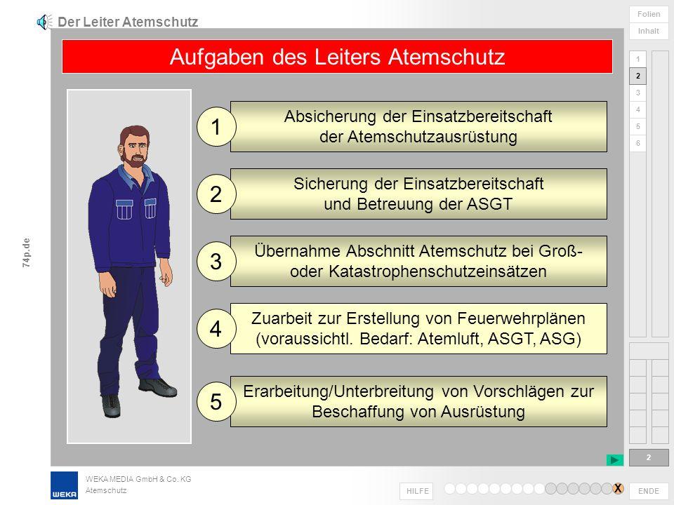Aufgaben des Leiters Atemschutz