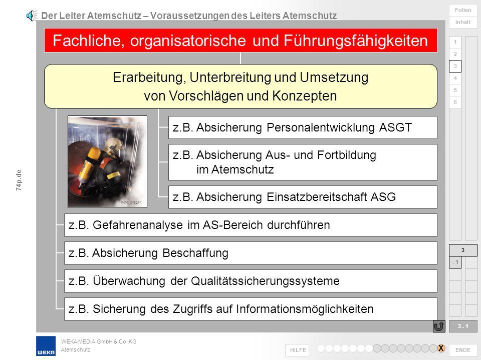 Der Leiter Atemschutz – Voraussetzungen des Leiters Atemschutz