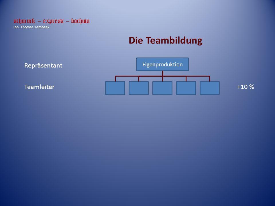 Die Teambildung schmuck – express – bochum Repräsentant Teamleiter