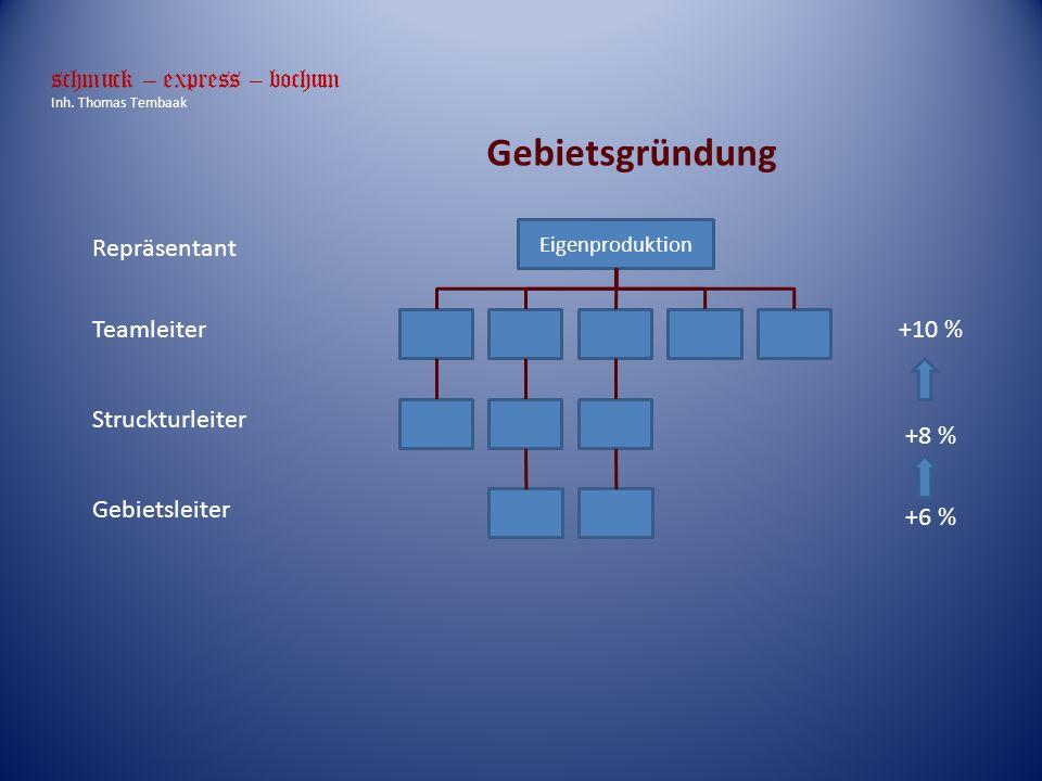 Gebietsgründung schmuck – express – bochum Repräsentant Teamleiter