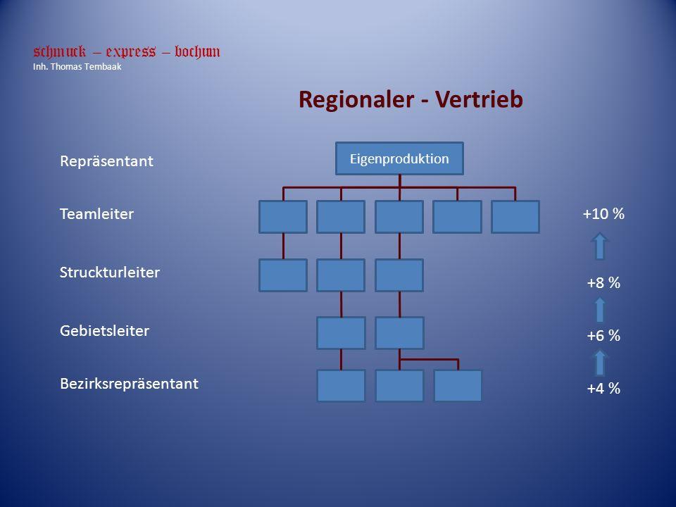 Regionaler - Vertrieb schmuck – express – bochum Repräsentant