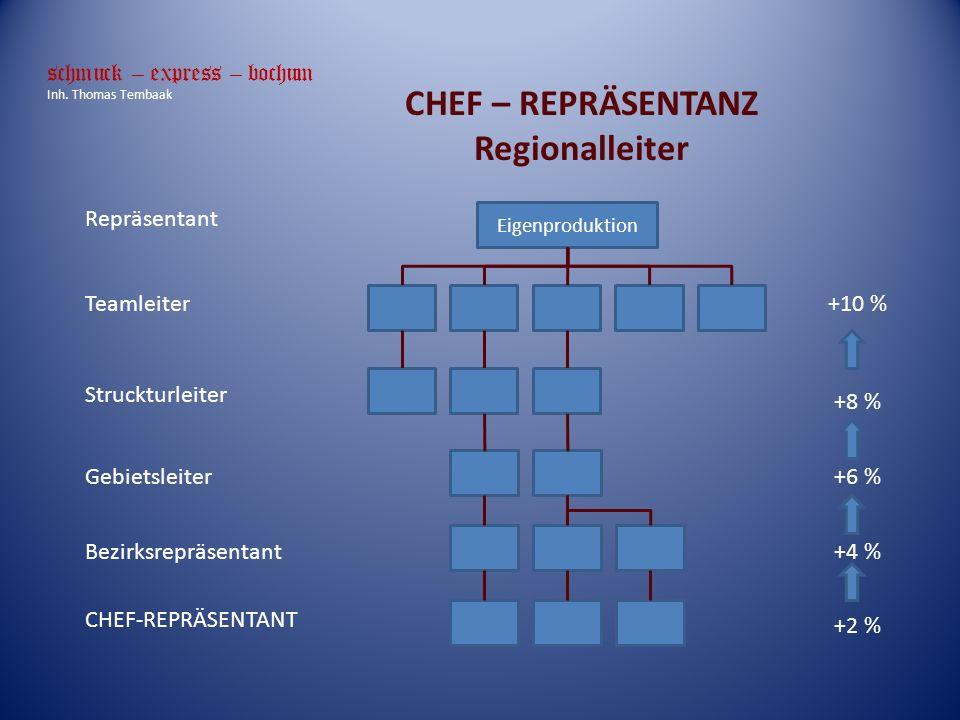 CHEF – REPRÄSENTANZ Regionalleiter