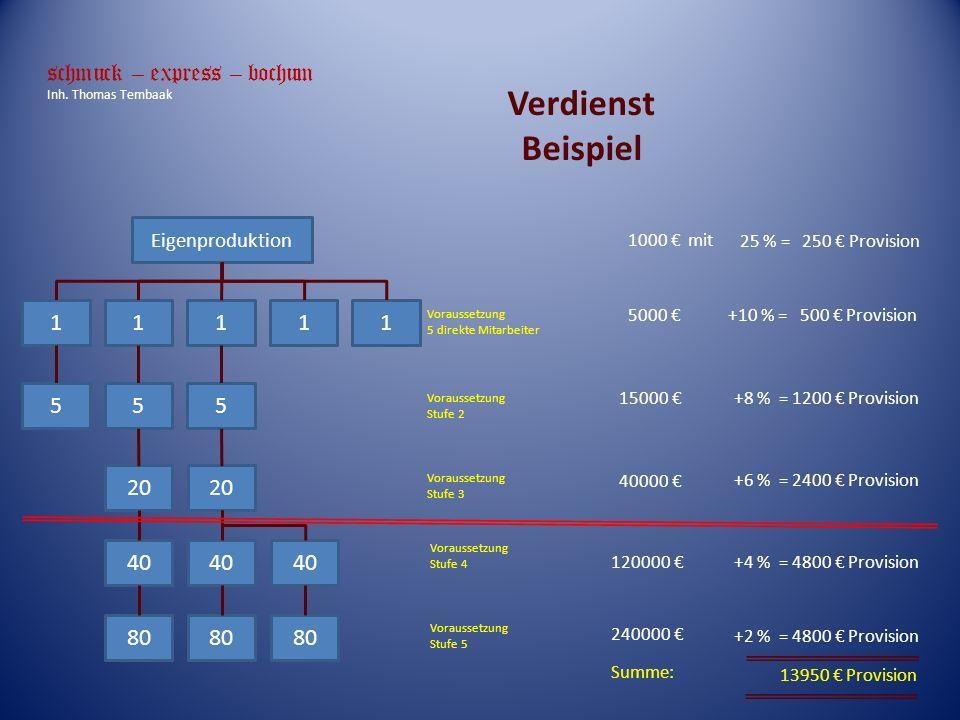 Verdienst Beispiel schmuck – express – bochum 1 1 1 1 1 5 5 5 20 20 40