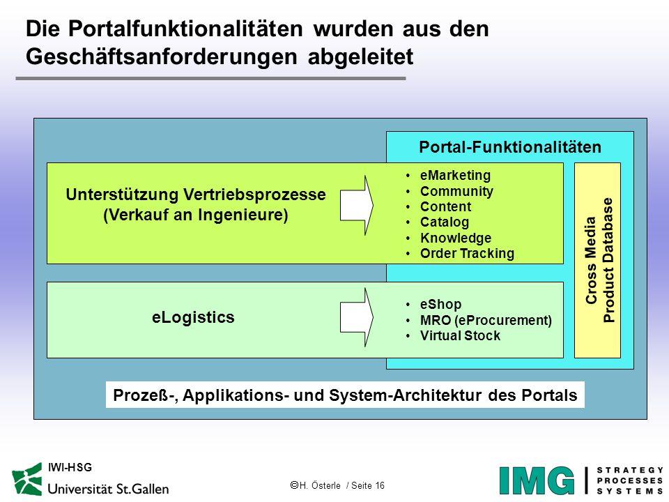 Die Portalfunktionalitäten wurden aus den Geschäftsanforderungen abgeleitet