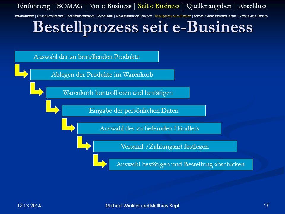 Bestellprozess seit e-Business