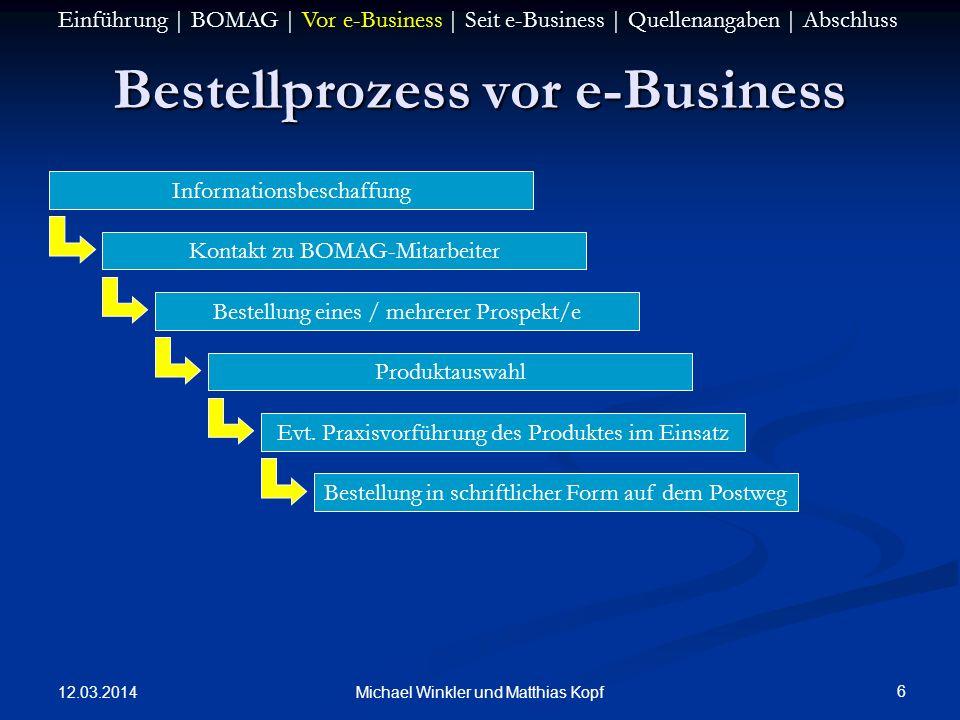 Bestellprozess vor e-Business