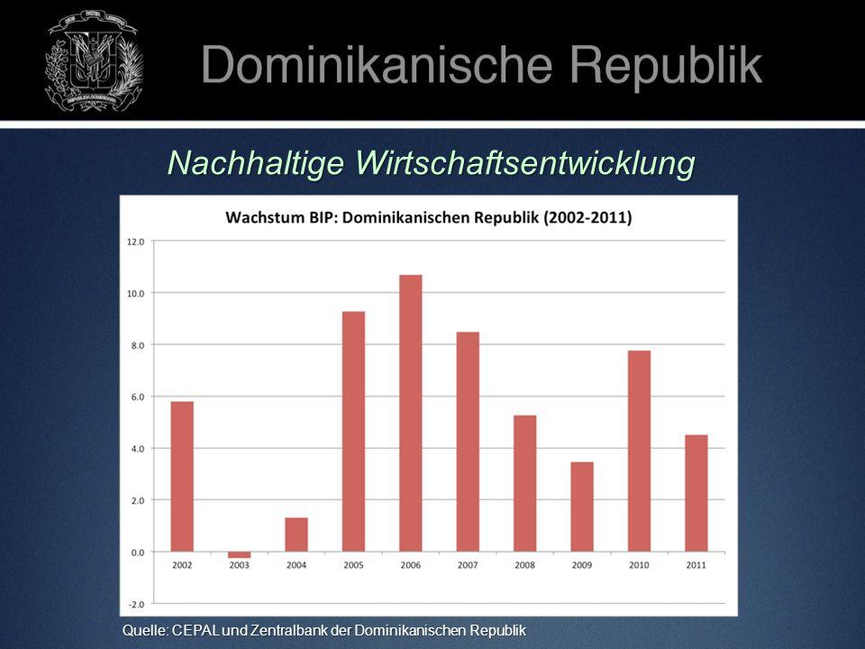 Desarrollo económico sostenido
