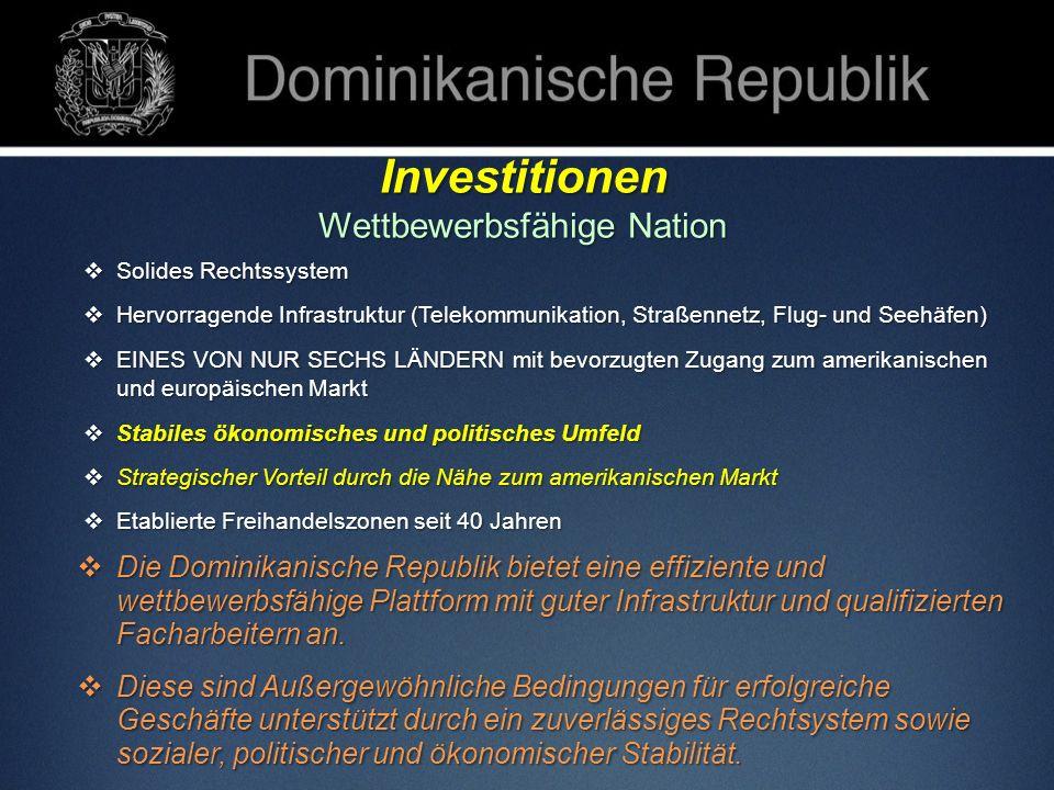 Investitionen Wettbewerbsfähige Nation