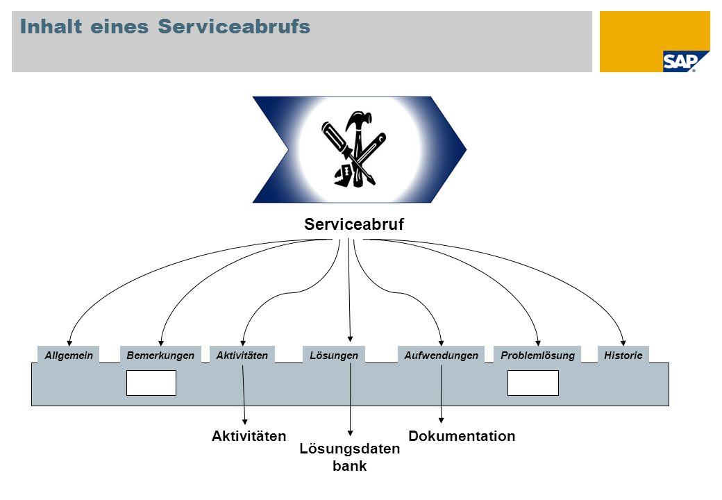 Inhalt eines Serviceabrufs
