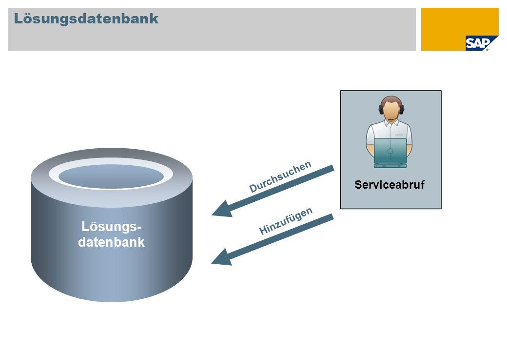 Lösungsdatenbank Lösungs-datenbank Serviceabruf Durchsuchen Hinzufügen