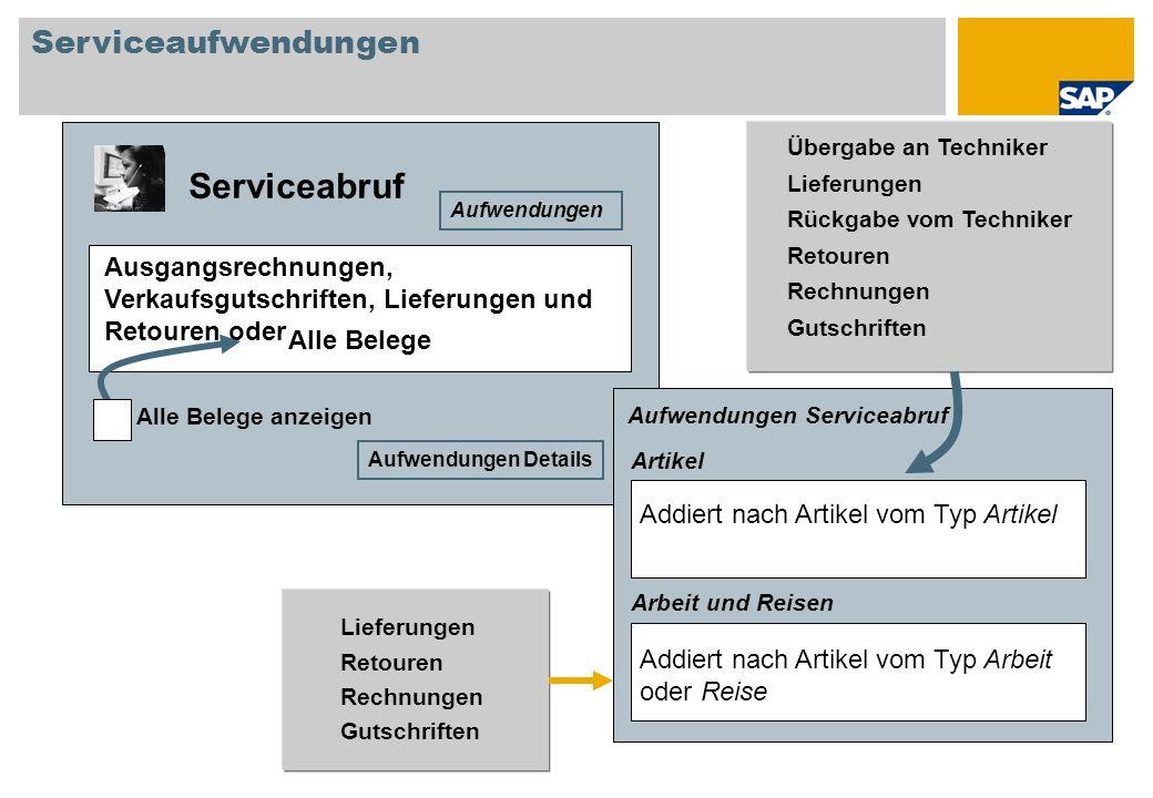Serviceabruf Serviceaufwendungen