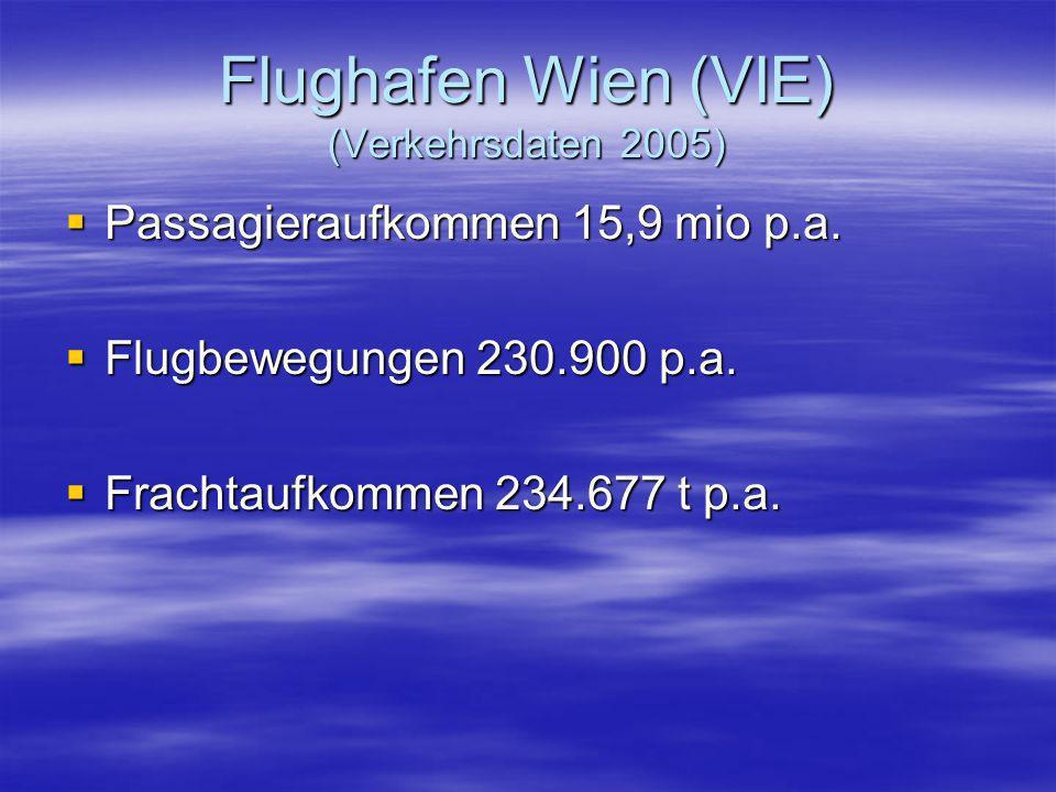 Flughafen Wien (VIE) (Verkehrsdaten 2005)