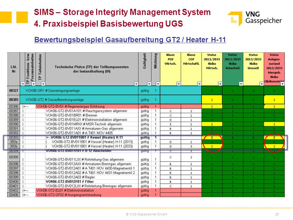 SIMS – Storage Integrity Management System