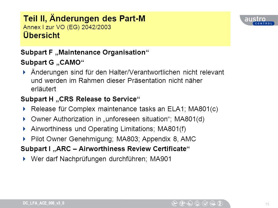 Teil II, Änderungen des Part-M Annex I zur VO (EG) 2042/2003 Übersicht